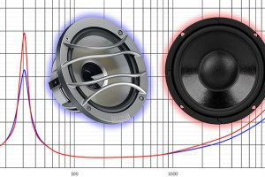 Speaker Q and How it Affects Sound Quality