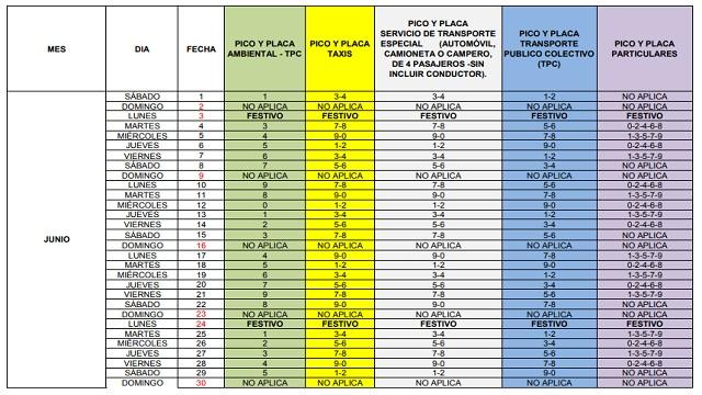 Pico y Placa en Bogotá para Junio del 2019