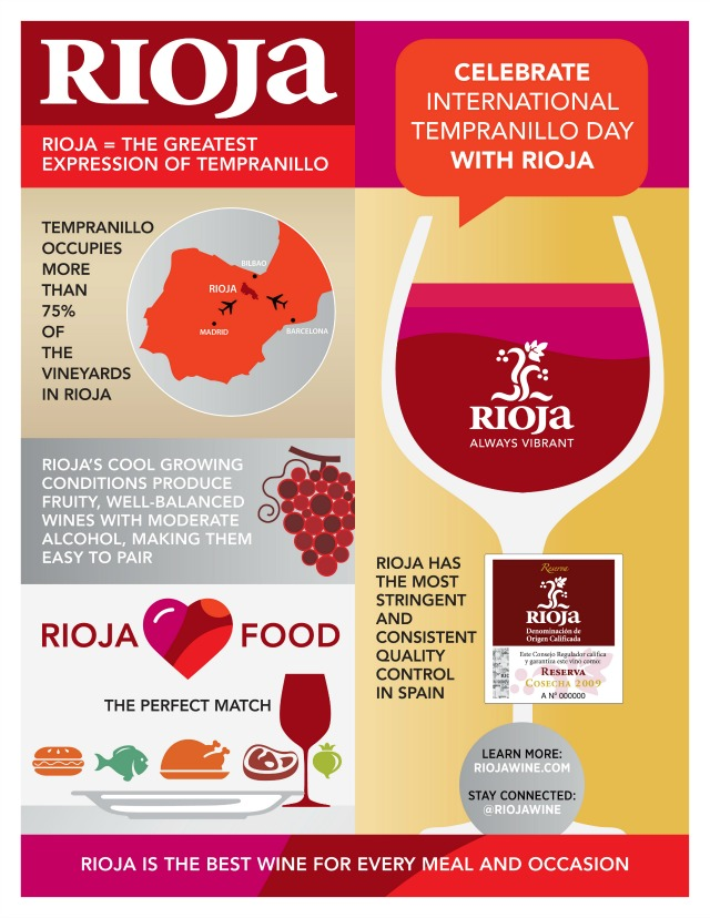Rioja Tempranillo Day InfoGraphic #TempranilloDay
