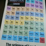 periodic-table-time-out