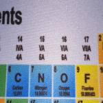 Mouse Mat Periodic Table