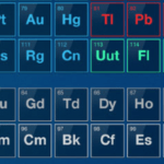 MSI Chicago Periodic Table