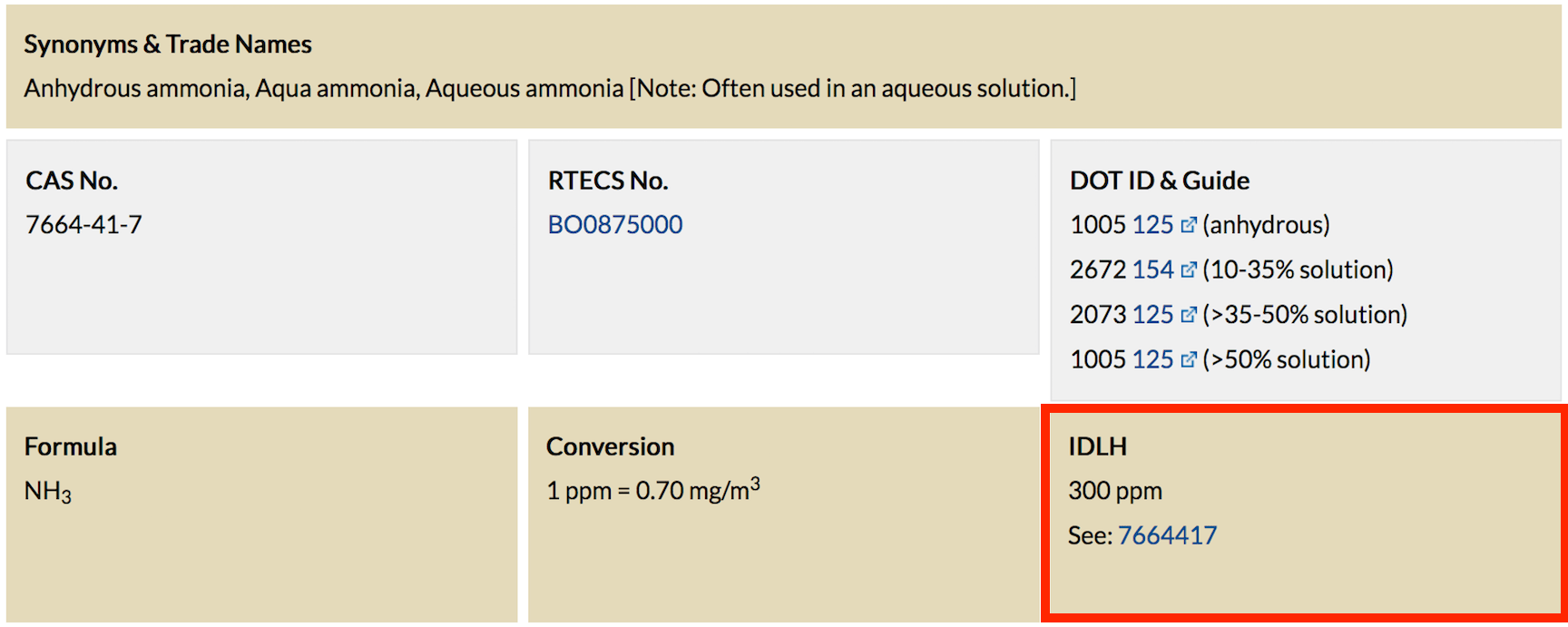 Potentially Very Unpleasant Gas To Be Around A Quick Look At Some Data Taken From The Cdc Niosh Web Site Tells You Why It S Best Avoided In Any