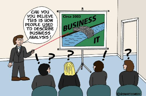 Bridge Cartoon showing a bridge between business & IT -- with a presenter stating this view is out of date