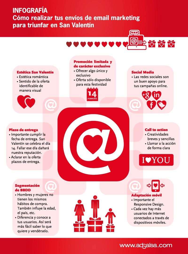 Infografa Cmo Realizar Tus Envos De Email Marketing
