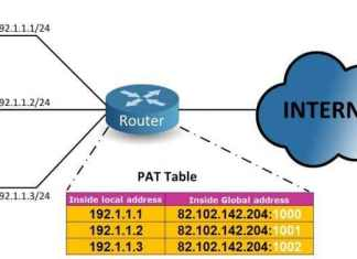 Que es NAT o Network Address Translation y como funciona 8