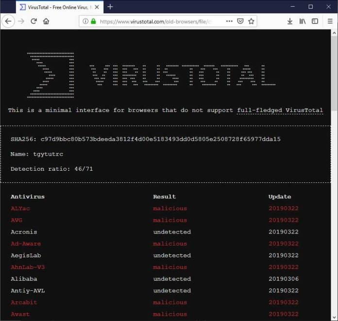 VirusTotal retro con un nuevo sitio ASCII para navegadores antiguos