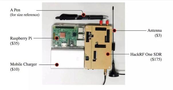 GPS-spoofer