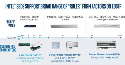 Intel-Ruler-SSD