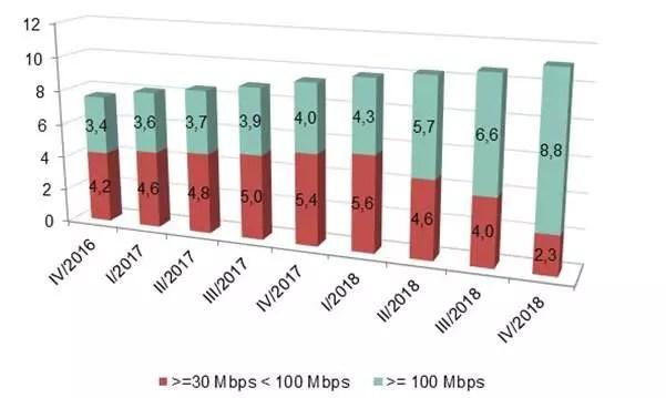 30 mbps