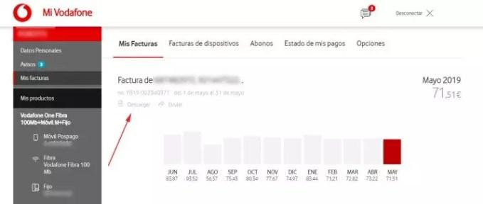"Vodafone invoice ""width ="" 715 ""height ="" 303 ""srcset ="" https://i2.wp.com/www.adslzone.net/app/uploads/2019/06/facturavodafone-715x303.jpg?fit=679%2C6592&ssl=1 715w, https: //www.adslzone. net / app / uploads / 2019/06 / facturavodafone-400x170.jpg 400w, https://www.adslzone.net/app/uploads/2019/06/facturavodafone-768x326.jpg 768w, https: //www.adslzone. net / app / uploads / 2019/06 / facturavodafone-634x269.jpg 634w, https://www.adslzone.net/app/uploads/2019/06/facturavodafone.jpg 1575w ""sizes ="" (maximum width: 715 pixels) 100vw, 715px"