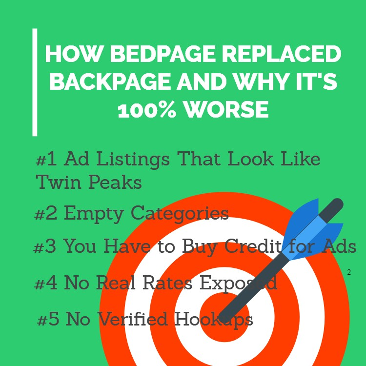 Bedpage infographic