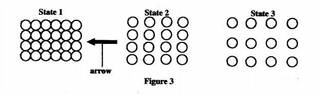 arrangement of molecules