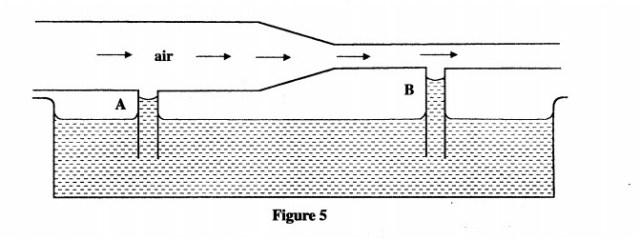 Physics figure 5