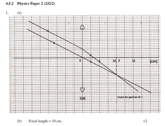 KCSE Physics Paper 1 2014 PDF: Free Past Papers 48