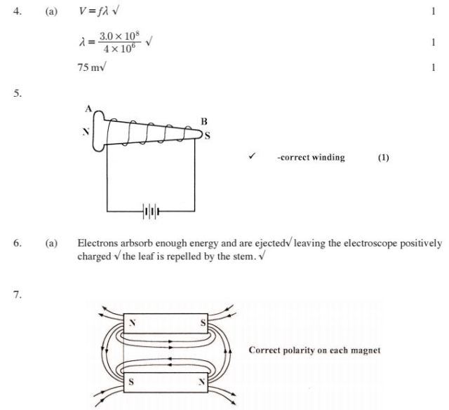 KCSE Physics Paper 1 2014 PDF: Free Past Papers 14