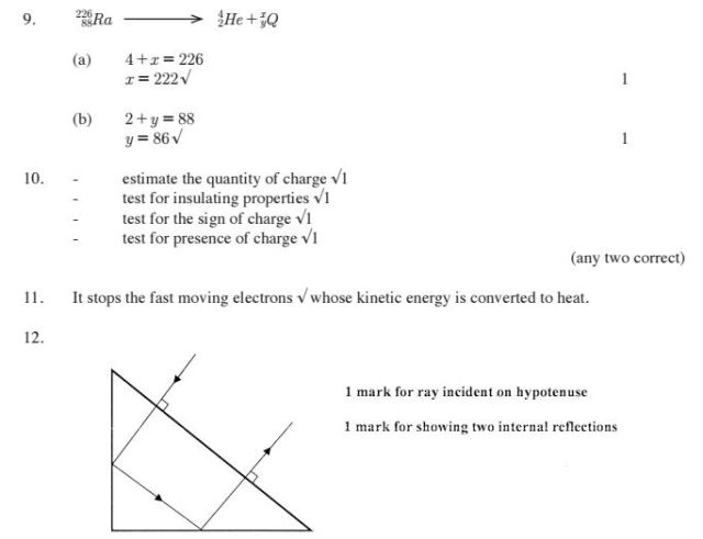 KCSE Physics Paper 1 2014 PDF: Free Past Papers 16