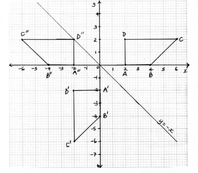 KCSE Mathematics Past Paper 1 2016: Free Revision 3