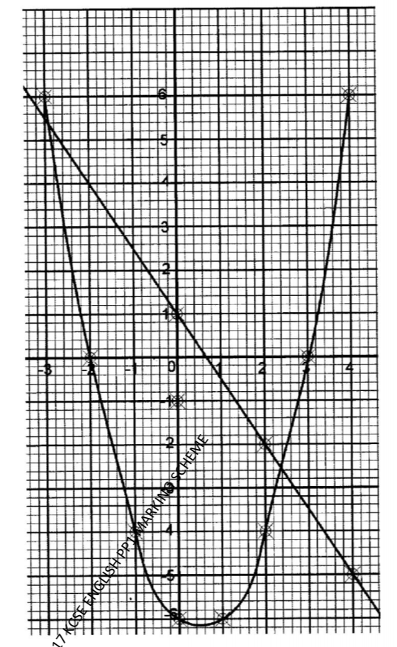 KCSE Mathematics Paper 2 2017 PDF: Free Past Papers 36