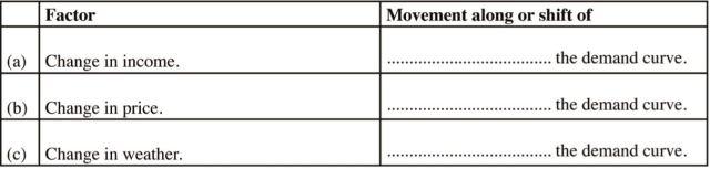 KCSE Business Studies Paper 1 2013 PDF: Free Papers 3