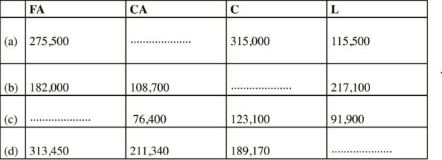 KCSE Business Studies Paper 1 2013 PDF: Free Papers 5