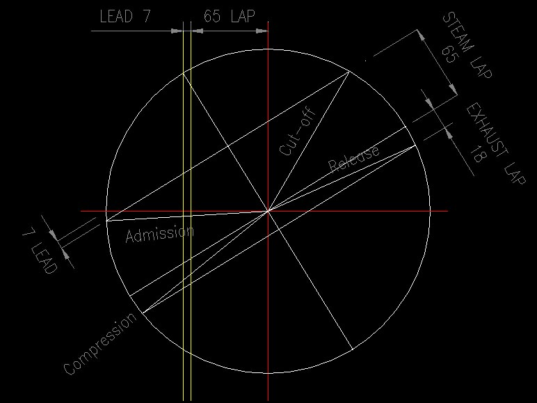 Drawing Lines To Nearest Mm : Reuleaux diagram advanced steam traction