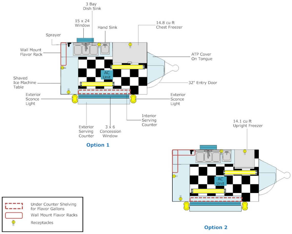 Image Result For Floor Layouts