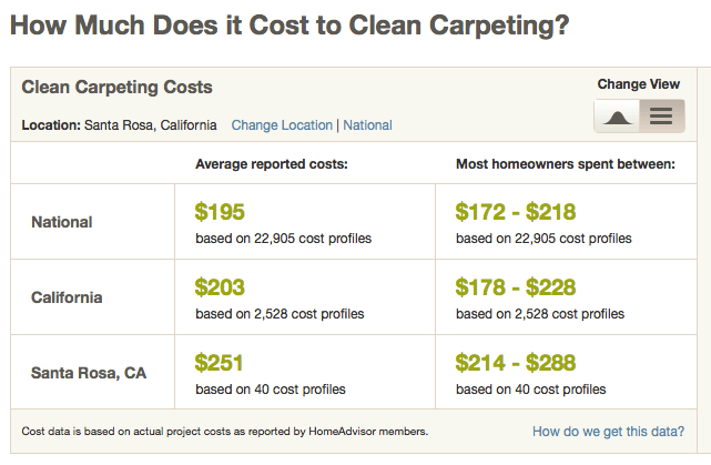 Image Result For How Much Does It Cost To Get Your Carpet Cleaned