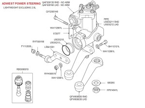 Steering Box & Drop Arms