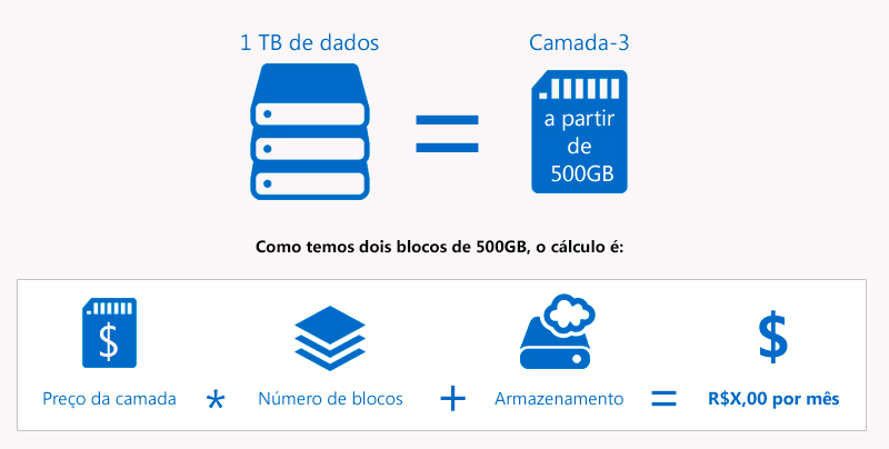 infografico02_post_advanced