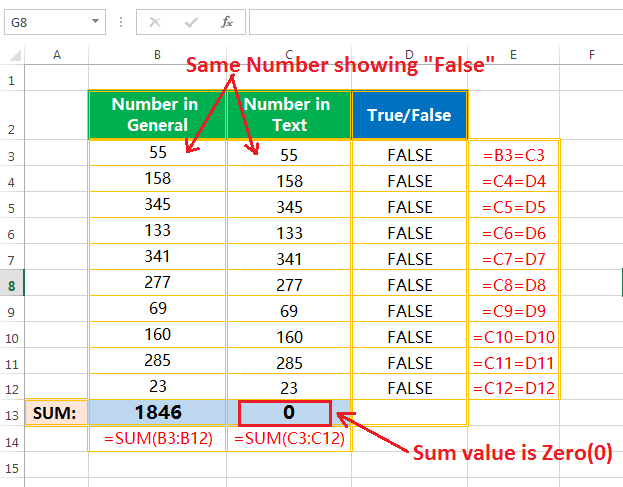 Text to column(Convert Text to Numbers)-1