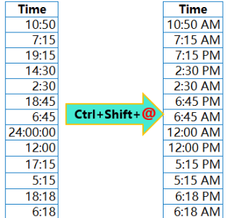 Excel Shortcut Ctrl+Shift+@