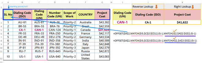 Steps of Excel REVERSE VLOOKUP with the OFFSET MATCH function (Two-Dimensional Lookup)