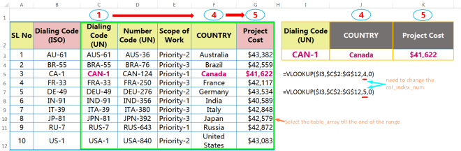 Multiple VLOOKUP where col_index-num change manually