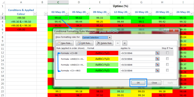 06 Examples of Excel Conditional Formatting_2