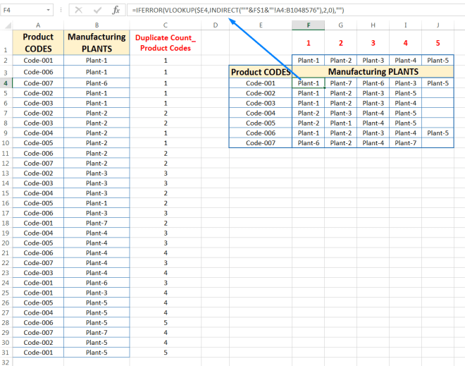 Transpose Data in Excel_A combined Process for Transpose Columns to Rows in Excel_Again Extending the Formula into the Entire Ranges_2