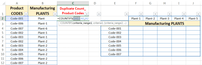 Transpose Data in Excel_A combined Process for Transpose Columns to Rows in Excel_Find out Duplicate Value with COUNTIFS function_6