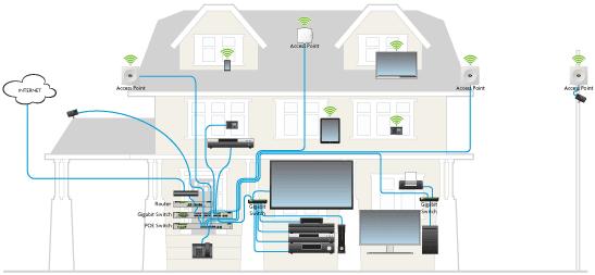 Wireless Surveillance Systems