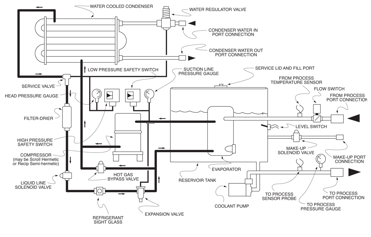 Wrg Water Chiller Schematic