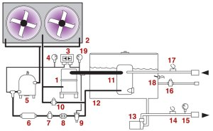 Circuit Schematic For AirCooled Water Chillers To 4 Tons