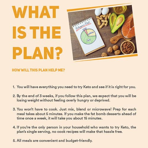 no cook keto meal plan the easiest way