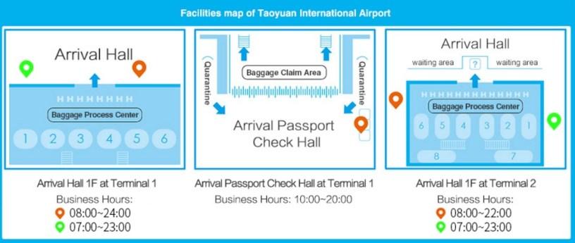Taipei Taiwan Tourist Sim Card 2018