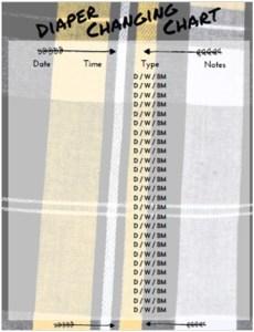 changing chart 3