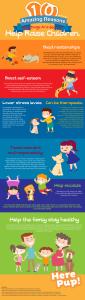 reasons-dogs-help-raise-children