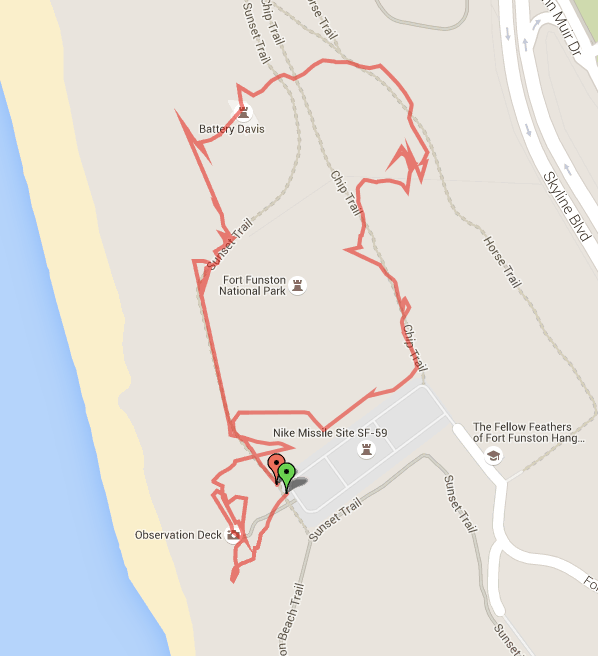 The GPS Track of Our Secondary Walk