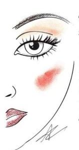 DIY: Laura Mercier's makeup for Pamella Roland's first ever bridal fashion week presentation #LaurMercier, #PamelaRoland, #bridal