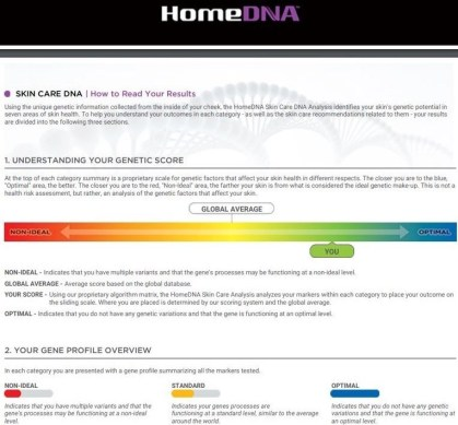 top part of HOME DNA skincare analysis and report for ALison Blakmcan