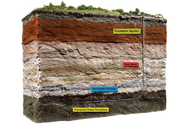 fracking-myths-01-0911-xln