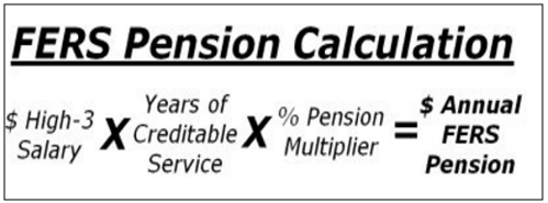 Image Result For Annual Annuity Calculator