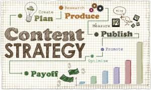 Content Marketing Strategy Illustration
